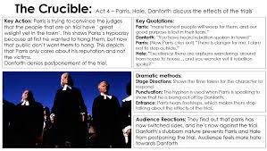 thesis statement for the crucible the crucible character analysis essay character analysis essay the crucible miss ryan s gcse english media act 4 1