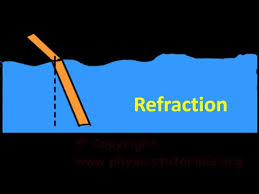 what is light in science what is refraction of light optics for kids funny video