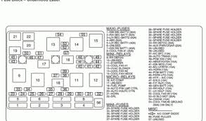 nissan almera 2002 fuse box diagram nissan wiring diagram gallery