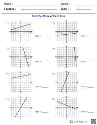 17 best slope images on pinterest linear function maths algebra