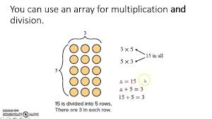 multiplication and division as inverse operations youtube