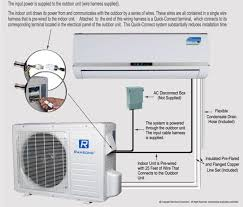 york wiring diagrams air conditioners u2013 the wiring diagram