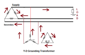 star delta connection of transformer electrical notes u0026 articles