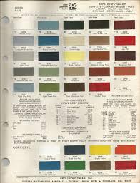 75 corvette value 1975 chevrolet corvette code 70 car paint color kit