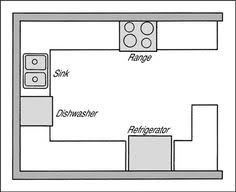 g shaped kitchen layout ideas g shaped kitchen layout with counter g shaped kitchen