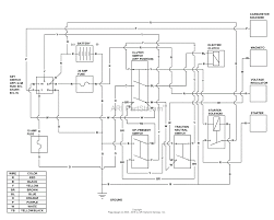 bunton bobcat ryan 630328 power unit 17hp kawasaki hydro es