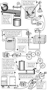 best 10 rube goldberg machine ideas on pinterest rube goldberg