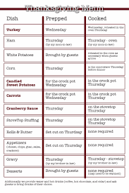 thanksgiving menu great idea for preplanning and not getting