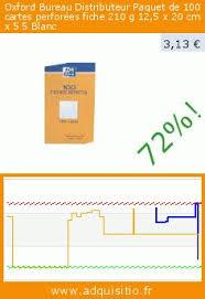 bureau distributeur helix oxford règle 15 cm fournitures de bureau réduction de 87