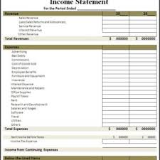 income statement profit and loss worksheet template sample