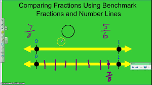 comparing fractions on a number line youtube