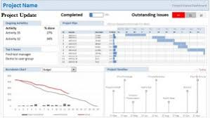 Project Management Templates Excel Earned Value Management Templates In Excel Xls Project