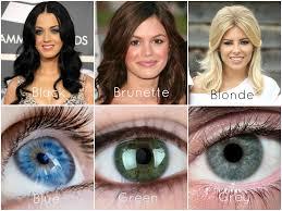 coleyyyful a beauty u0026 fashion blog understanding skin tones