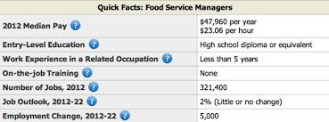 Example Objectives For Resume by Food Service Waitress U0026 Waiter Resume Samples U0026 Tips