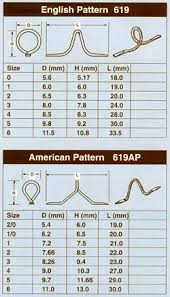 english pattern snake guides frequently asked questions