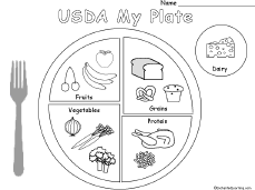 Food Group Coloring Pages Funycoloring Plate Coloring Page