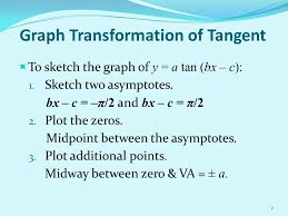 chapter 4 trigonometric functions ppt video online download