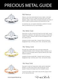gold wedding rings in nigeria rings and bands launches nigeria s bespoke diamond jewelry