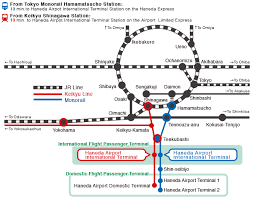 shinagawa station map trains and monorails haneda airport international terminal