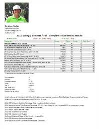 Example College Resume by For Resumes Resume And Stunning College Golf Resume Also Real