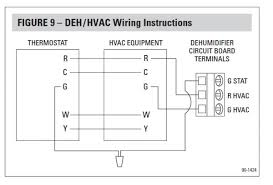 wiring diagram for nest thermostat travelwork info