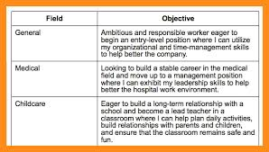 What To Say In A Resume 8 What To Put On A Resume For Objective Agenda Example