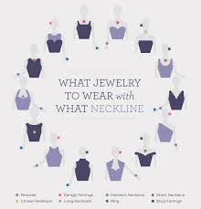 necklace style types images Jewelry with necklines what to wear glam gowns blog png