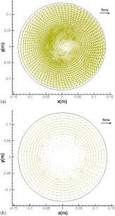 numerical investigation of gas solid two phase flow in a tiny oil