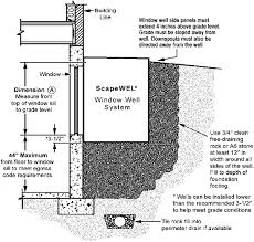 Basement Well Windows - cardinal remodeling grand rapids grand rapids remodeling and