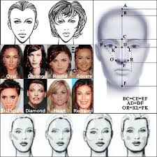 face shape hairstyle cool rectangle face shape hairstyles hairstyle inspiration
