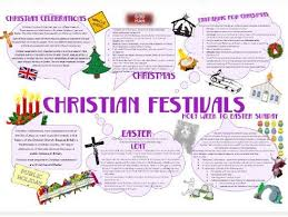 christianity practices christian festivals learning mat by