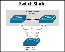 network documentation series physical diagram