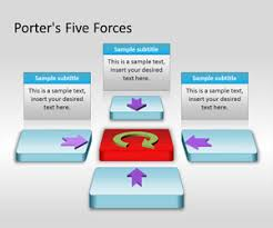 free powerpoint template porter u0027s five forces for your business