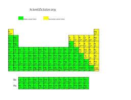 chem u2013 covalent ionic and metallic bonds intramolecular forces