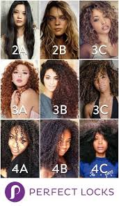 Hair Types by Hair Types Finding Your Texture