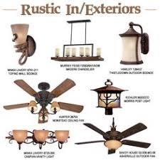 Texas Star Ceiling Fans by Lander Heights Energy Star Med Ext Wall Light Rustic Lighting