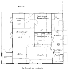 House Plan Names by Naming A House Ideas