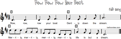 Three Blind Mice Piano Notes Row Row Row Your Boat U2013 Beth U0027s Notes