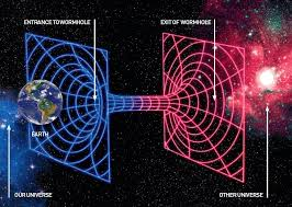 How Fast Does Light Travel Stephen Hawking How To Build A Time Machine Daily Mail Online