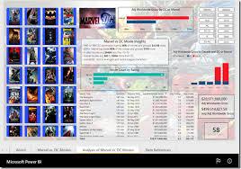 dc vs marvel film gross power bi marvel vs dc movie analysis dan english s bi blog