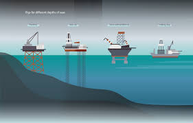 how is oil exploited from deep seas