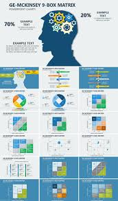 Ge Mckinsey Matrix Powerpoint Charts Imaginelayout Com Mckinsey Ppt