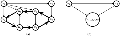 biology free full text algorithmic perspectives of network