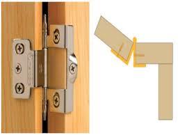 Hinge For Kitchen Cabinet Doors Fashionable Idea Cabinet Door Hinges Types Kitchen Design