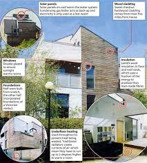 green home design uk modern zero energy house plans small efficient simple sustainable