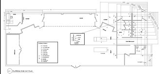 design a floorplan convenience store design company convenience store floor plan