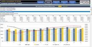 Dashboard Kpi Excel Template As 25 Melhores Ideias De Kpi Dashboard Excel No Design