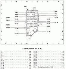 ford ranger fuse box diagram 2001 2001 ford ranger emergency brake