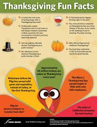 thanksgiving trivia and facts fall