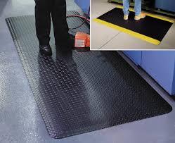 Commercial Floor Mats Anti Fatigue Floor Mats U0026 Rubber Mats Consolidated Plastics